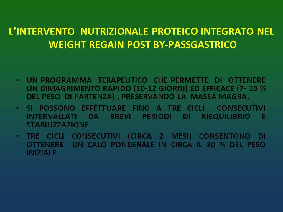 L'INTERVENTO NUTRIZIONALE PROTEICO INTEGRATO NEL WEIGHT REGAIN POST BY-PASSGASTRICO UN PROGRAMMA TERAPEUTICO CHE PERMETTE DI OTTENERE UN DIMAGRIMENTO RAPIDO (10-12 GIORNI) ED EFFICACE (7- 10 % DEL PESO DI PARTENZA), PRESERVANDO LA MASSA MAGRA.