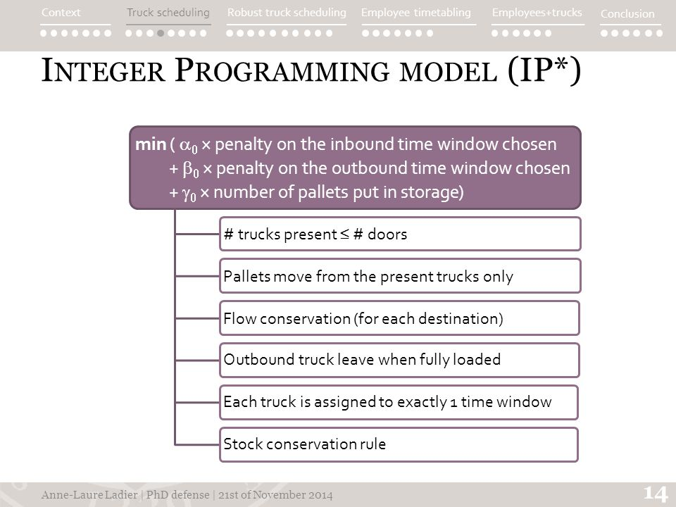 I NTEGER P ROGRAMMING MODEL (IP*) min (  × penalty on the inbound time window chosen +  × penalty on the outbound time window chosen +  × number of pallets put in storage) # trucks present ≤ # doors Pallets move from the present trucks onlyFlow conservation (for each destination) Outbound truck leave when fully loadedEach truck is assigned to exactly 1 time windowStock conservation rule 14 Anne-Laure Ladier | PhD defense | 21st of November 2014 ContextTruck schedulingEmployee timetablingEmployees+trucks Conclusion Robust truck scheduling