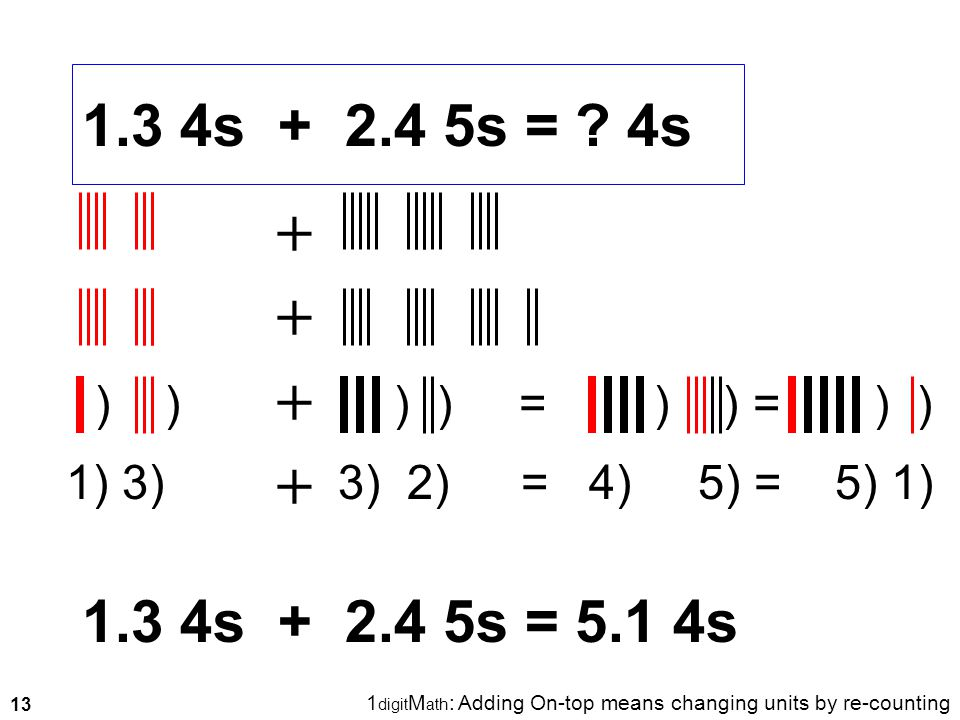 13 ) ) ) ) = ) ) = ) ) 1.3 4s + 2.4 5s = ? 4s ++++++++ 1.3 4s + 2.4 5s = 5.1 4s 1 digit M ath : Adding On-top means changing units by re-counting 1) 3