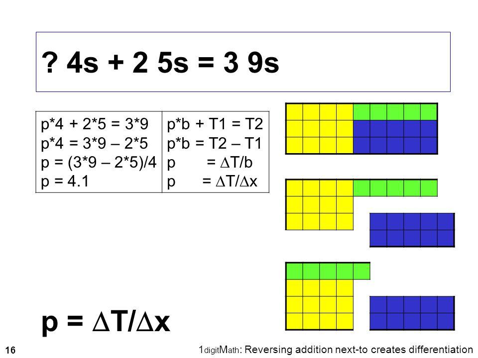 16 ? 4s + 2 5s = 3 9s p =  T/  x 1 digit M ath : Reversing addition next-to creates differentiation p*4 + 2*5 = 3*9 p*4 = 3*9 – 2*5 p = (3*9 – 2*5)/