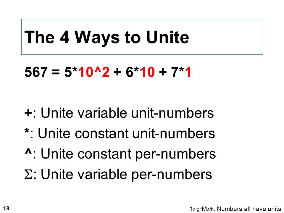 The 4 Ways to Unite 567 = 5*10^2 + 6*10 + 7*1 +: Unite variable unit-numbers *: Unite constant unit-numbers ^: Unite constant per-numbers  : Unite va
