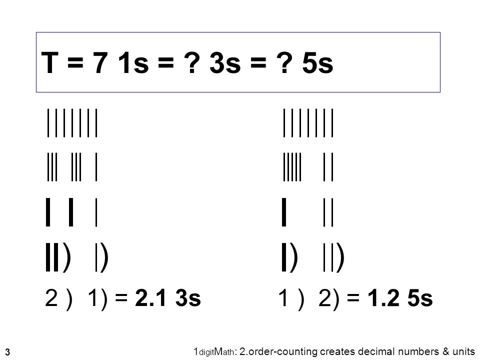 3 ) ) T = 7 1s = ? 3s = ? 5s ) ) 2 ) 1) = 2.1 3s 1 digit M ath : 2.order-counting creates decimal numbers & units 1 ) 2) = 1.2 5s
