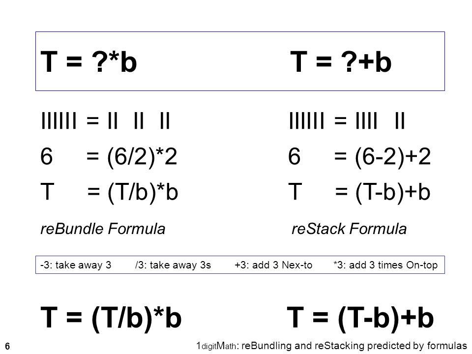6 T = ?*b T = ?+b T = (T/b)*b T = (T-b)+b IIIIII = II II II T = (T/b)*b 6 = (6/2)*2 IIIIII = IIII II T = (T-b)+b 6 = (6-2)+2 1 digit M ath : reBundlin