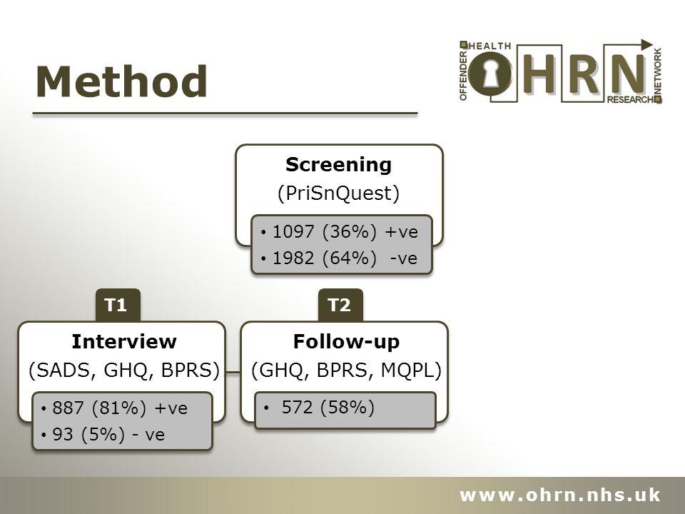www.ohrn.nhs.uk Method