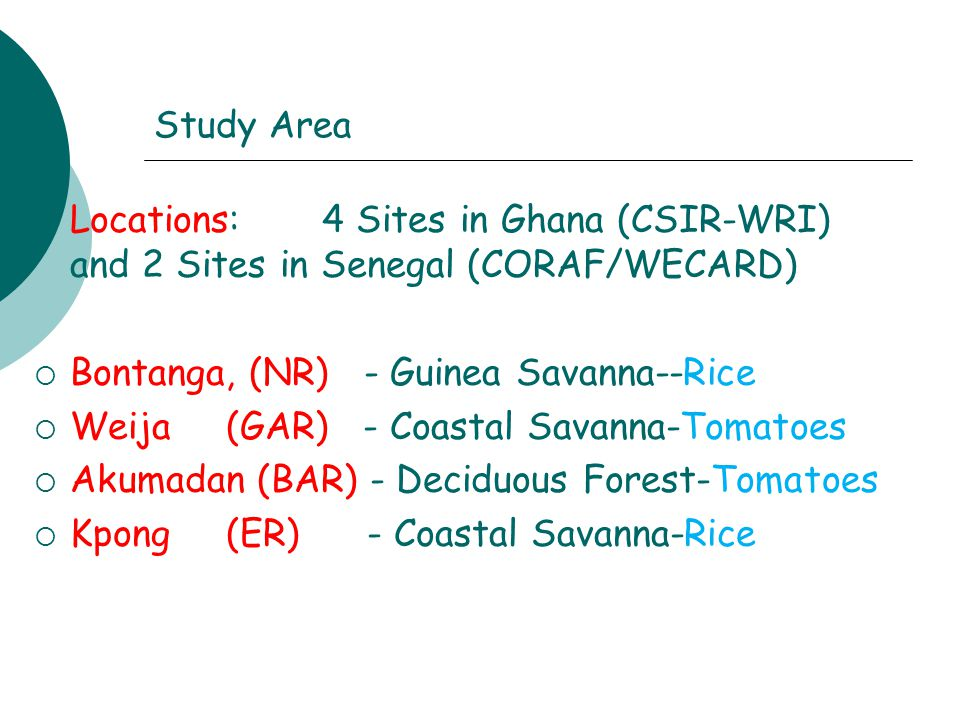 Study Area  Locations: 4 Sites in Ghana (CSIR-WRI) and 2 Sites in Senegal (CORAF/WECARD)  Bontanga, (NR) - Guinea Savanna--Rice  Weija(GAR) - Coastal Savanna-Tomatoes  Akumadan (BAR) - Deciduous Forest-Tomatoes  Kpong (ER) - Coastal Savanna-Rice