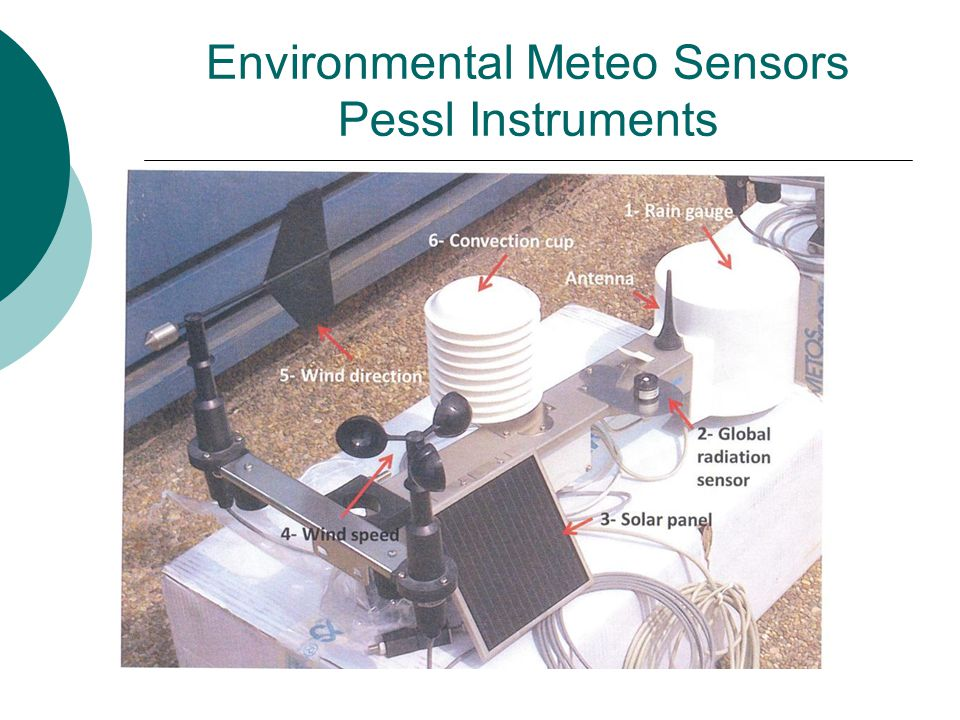 Environmental Meteo Sensors Pessl Instruments