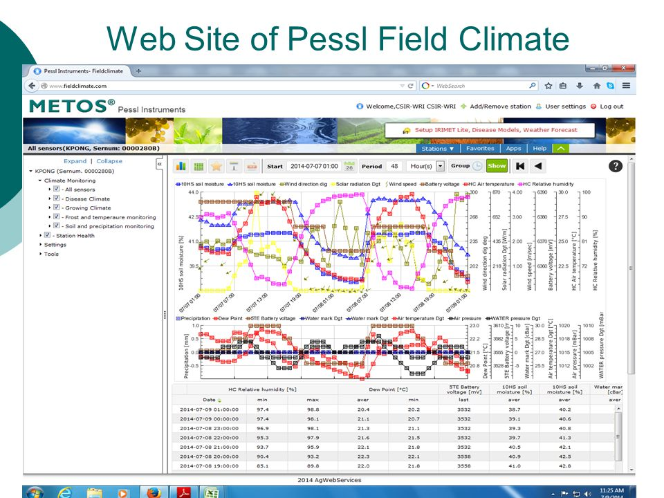 Web Site of Pessl Field Climate