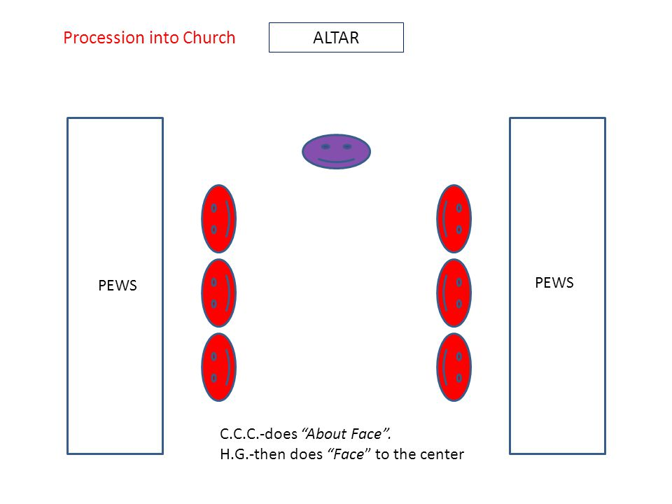 "ALTAR PEWS C.C.C.-does ""About Face"". H.G.-then does ""Face"" to the center Procession into Church"