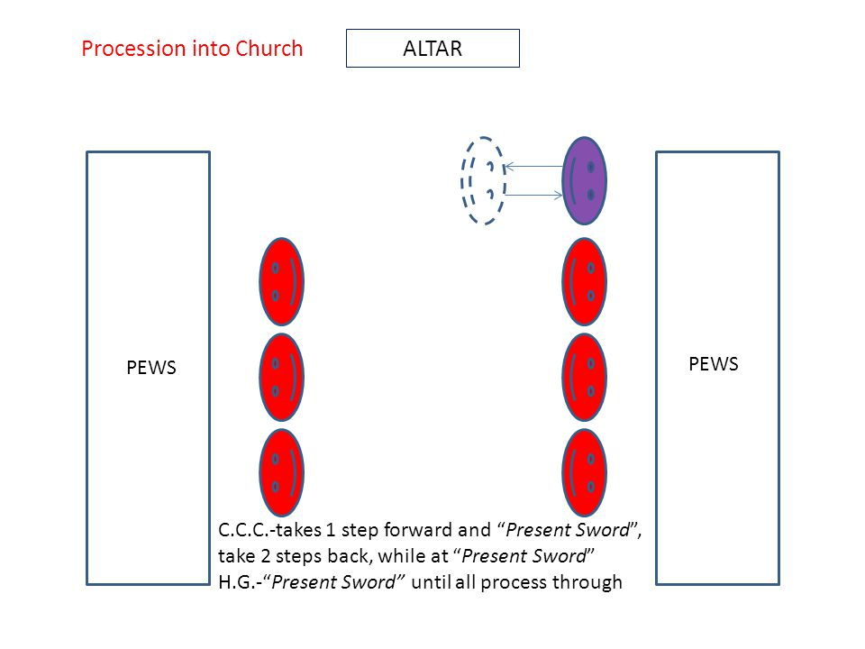 "ALTAR PEWS C.C.C.-takes 1 step forward and ""Present Sword"", take 2 steps back, while at ""Present Sword"" H.G.-""Present Sword"" until all process through"