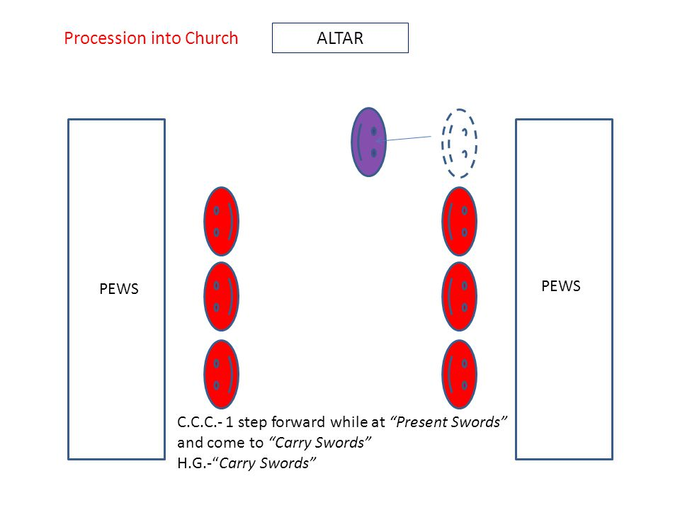 "ALTAR PEWS C.C.C.- 1 step forward while at ""Present Swords"" and come to ""Carry Swords"" H.G.-""Carry Swords"" Procession into Church"