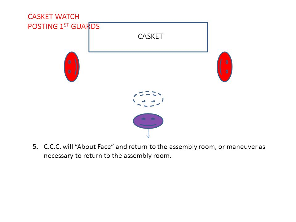 "CASKET 5.C.C.C. will ""About Face"" and return to the assembly room, or maneuver as necessary to return to the assembly room. CASKET WATCH POSTING 1 ST"