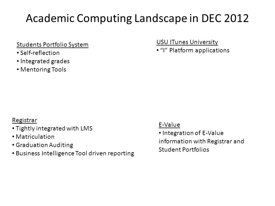 Academic Computing Landscape in DEC 2012 Students Portfolio System Self-reflection Integrated grades Mentoring Tools E-Value Integration of E-Value information with Registrar and Student Portfolios USU ITunes University I Platform applications Registrar Tightly integrated with LMS Matriculation Graduation Auditing Business Intelligence Tool driven reporting