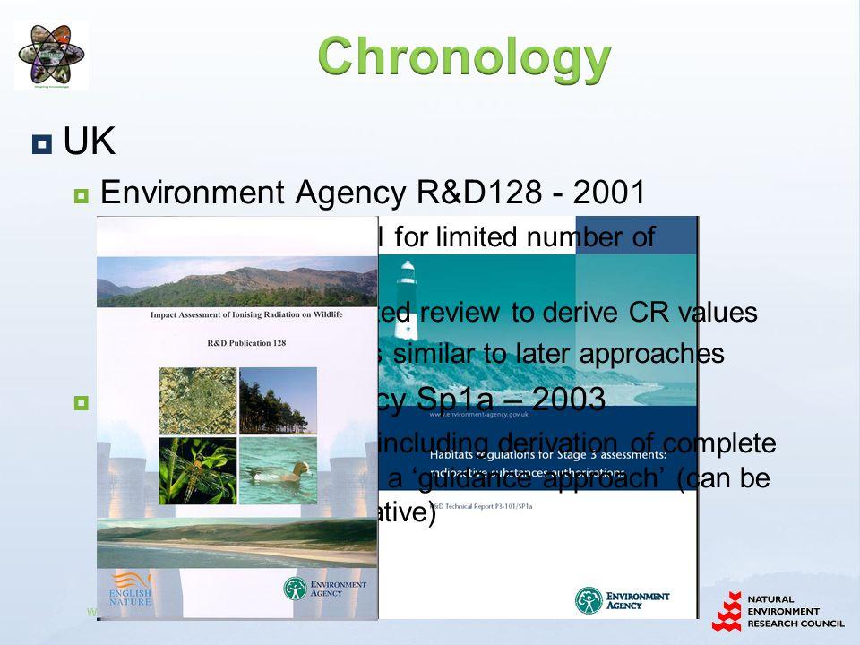 EA R&D128RESRAD-BIOTAERICA Tool Radionuclide Most exposed groupRQ Most exposed groupRQ Most exposed groupRQ FW1 3H3HAll organisms5.5x10 -2 Riparian animal2.3x10 -2 Phytoplankton1.6x10 -1 60 CoBacteria9.5x10 -3 Aquatic animal1.9x10 -2 Insect larvae1.3 90 Sr Amphibian, Duck4.5x10 -2 Riparian animal1.7x10 -1 Insect larvae4.9x10 -2 106 RuDuck1.8x10 1 n/iInsect larvae2.0x10 1 137 CsDuck4.2x10 -1 Riparian animal3.0x10 -1 Insect larvae1.7 131 IDuck9.1x10 -4 Riparian animal8.9x10 -4 Phytoplankton5.3x10 -3 210 Po Large benthic crustacean, Small benthic crustacean, Benthic mollusc8.5x10 1 Aquatic animal1.5x10 -1 Bivalve mollusc1.8x10 1 234 Un/aAquatic animal4.3x10 -1 Vascular plant6.4x10 1 234 Thn/a Insect larvae8.6x10 1 238 U Amphibian, Duck1.3x10 2 Aquatic animal3.9x10 -1 Vascular plant2.7x10 2 239 PuAmphibian3.0x10 -1 Riparian animal9.5x10 -4 Phytoplankton8.0x10 -2 241 Am Amphibian, Duck2.5Aquatic animal1.2x10 -2 Phytoplankton1.9 SUM2.4x10 2 1.54.6x10 2