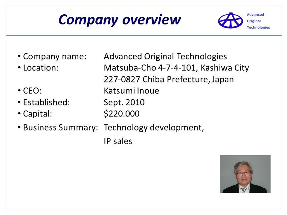 Overview Company overview Executive summary SLID roadmap SLID Key benefits SLID target application SLID performance comparison SLID technology -Basic