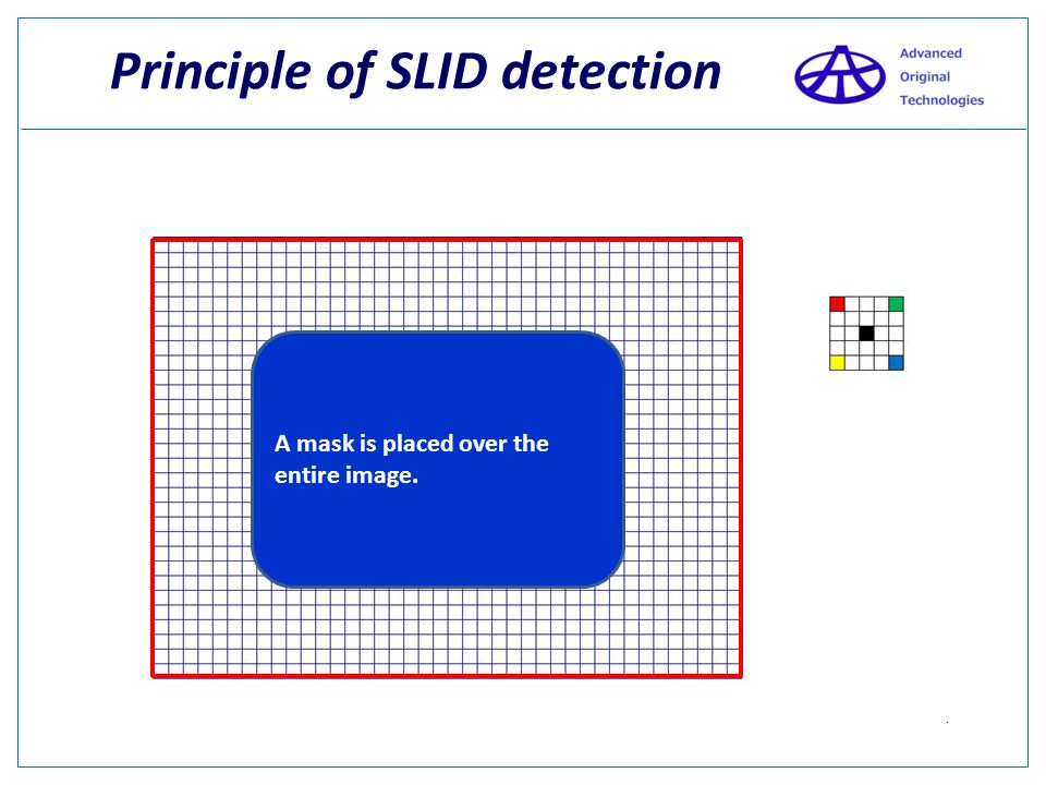 Principle of SLID detection Because real images are very complex, here we will use an extremely simple image. This kind of image is stored in SLID's m