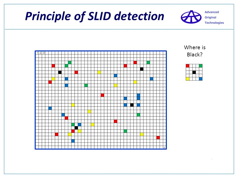 Principle of SLID detection Counters are attached here (every pixel). counter