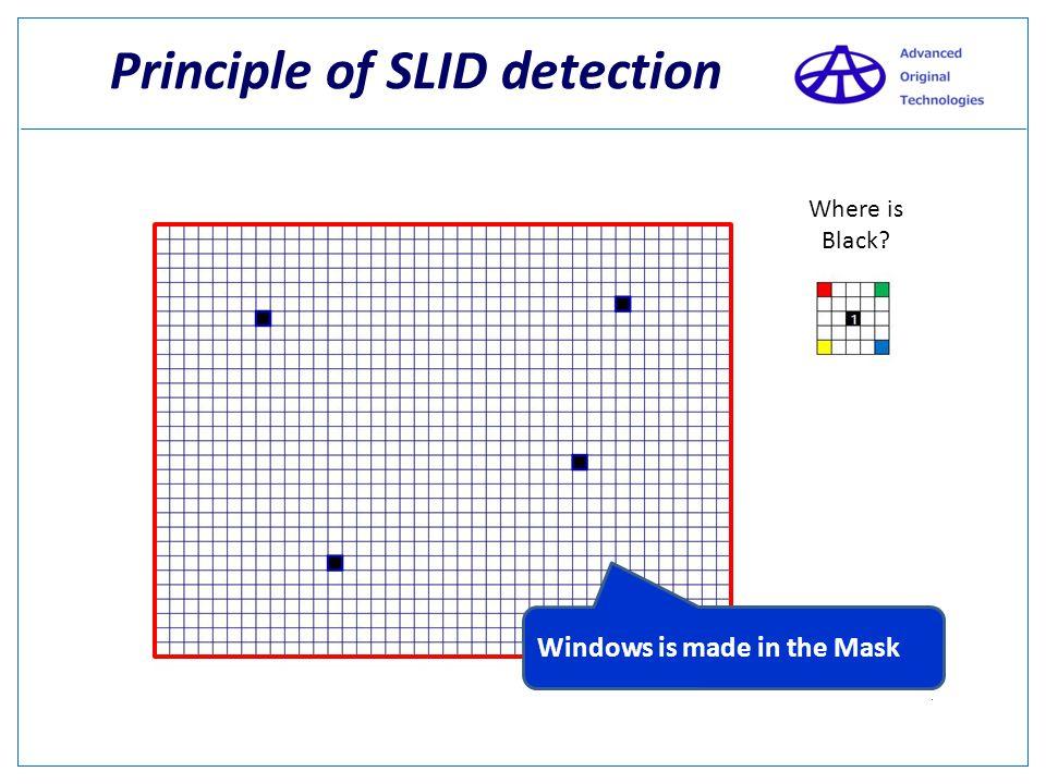 Principle of SLID detection Where is Black?