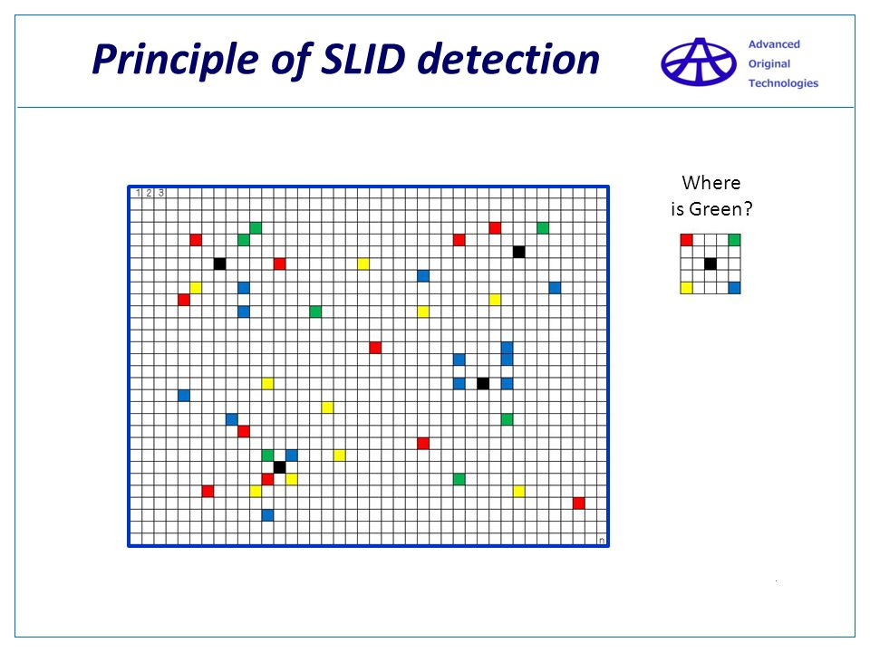 Principle of SLID detection What's the relationship between the Black and the Red? 2 2