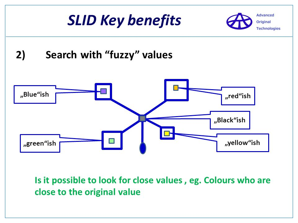 """SLID Key benefits """"red"""" """"yellow"""" """"Blue"""" """"green"""" """"Black"""" Normal search pattern has exact values eg, green, blue, red, black etc. 2)Search with exact va"""