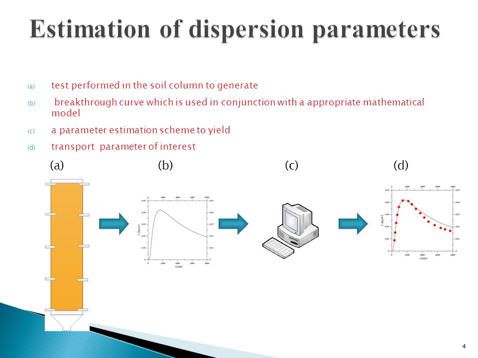 (a) test performed in the soil column to generate (b) breakthrough curve which is used in conjunction with a appropriate mathematical model (c) a parameter estimation scheme to yield (d) transport parameter of interest 4 (a)(b)(c)(d)