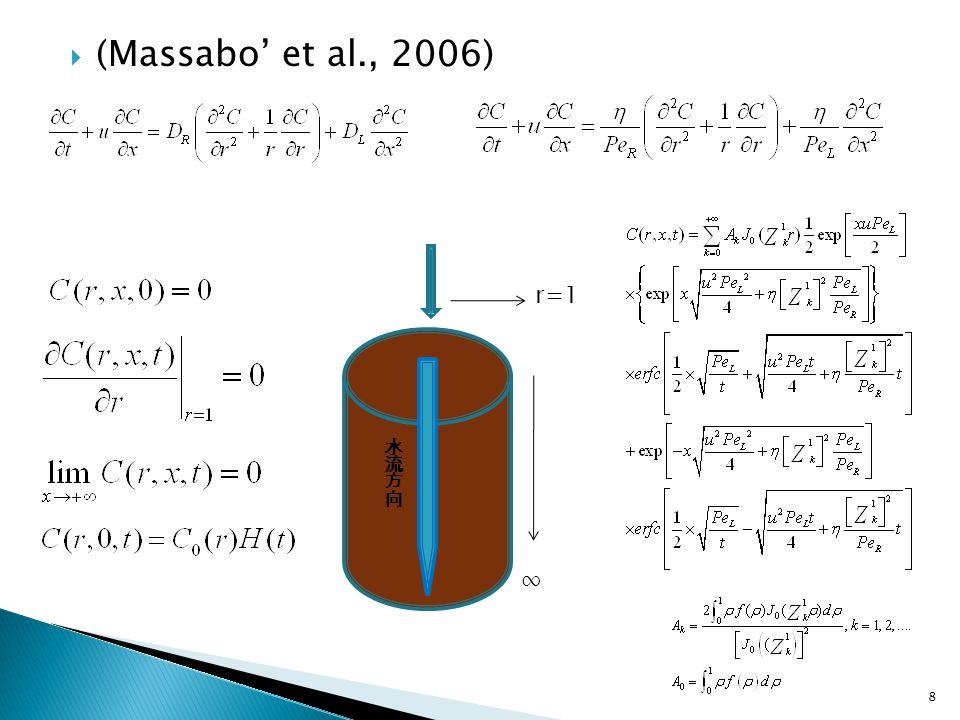  (Massabo' et al., 2006) 8 ∞ r=1