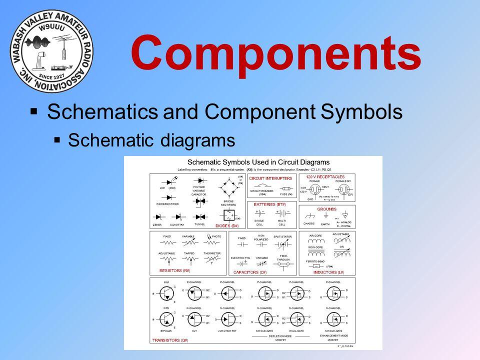 Components  Schematics and Component Symbols  Schematic diagrams
