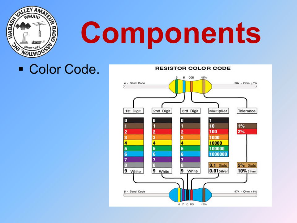 Components  Color Code.