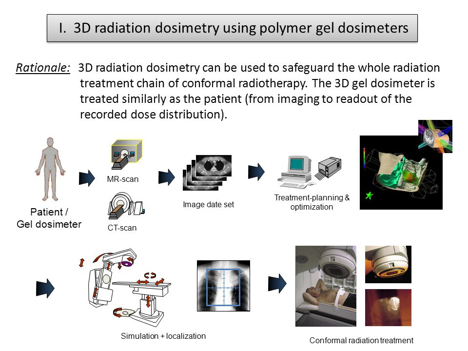 Gel fabrication Radiation Treatment qMRI 0 Gy 0.5 Gy 1 Gy 2 Gy 3 Gy 4 Gy 6 Gy 8 Gy 10 Gy 15 Gy 20 Gy 25 Gy 30 Gy Dose [Gy] R2 [s -1 ] Dose [Gy] 0 4 8 12 16 20 Principle: Radiation sensitive hydrogel poured in a humanoid shaped cast is read out after radiation treatment by use of quantitative MRI or optical CT I.
