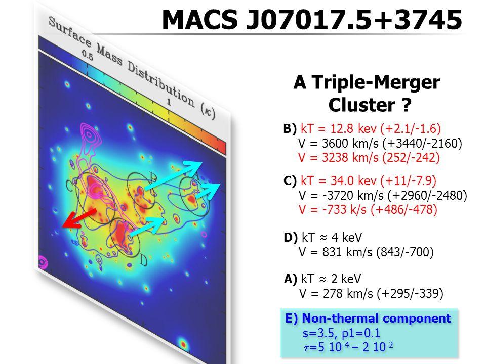 MACS J07017.5+3745 B) kT = 12.8 kev (+2.1/-1.6) V = 3600 km/s (+3440/-2160) V = 3238 km/s (252/-242) C) kT = 34.0 kev (+11/-7.9) V = -3720 km/s (+2960/-2480) V = -733 k/s (+486/-478) D) kT ≈ 4 keV V = 831 km/s (843/-700) A) kT ≈ 2 keV V = 278 km/s (+295/-339) A Triple-Merger Cluster .