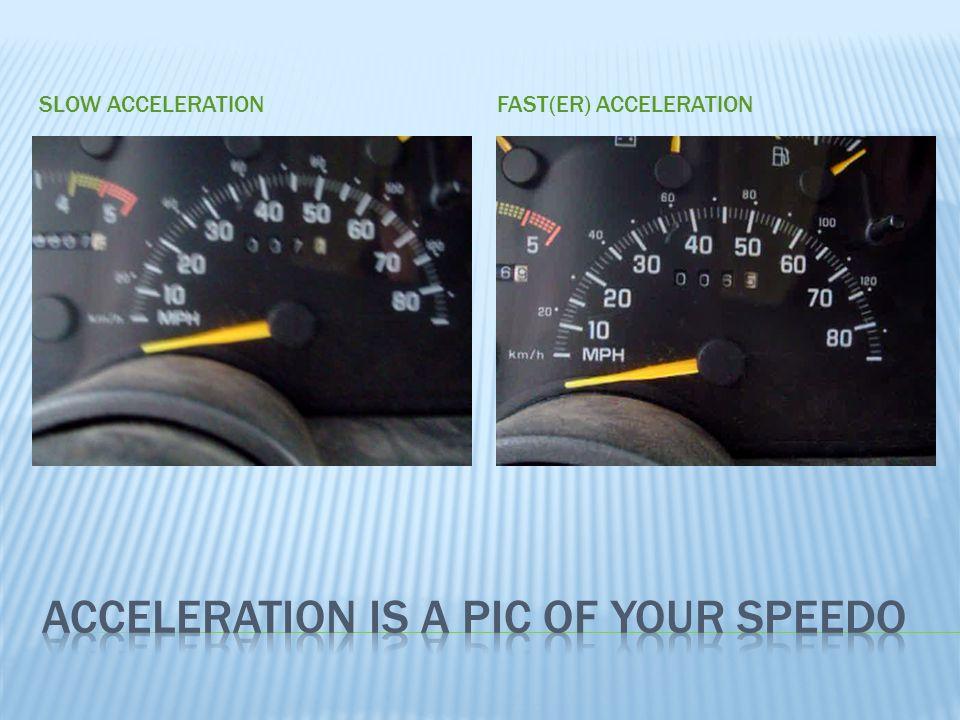SLOW ACCELERATIONFAST(ER) ACCELERATION