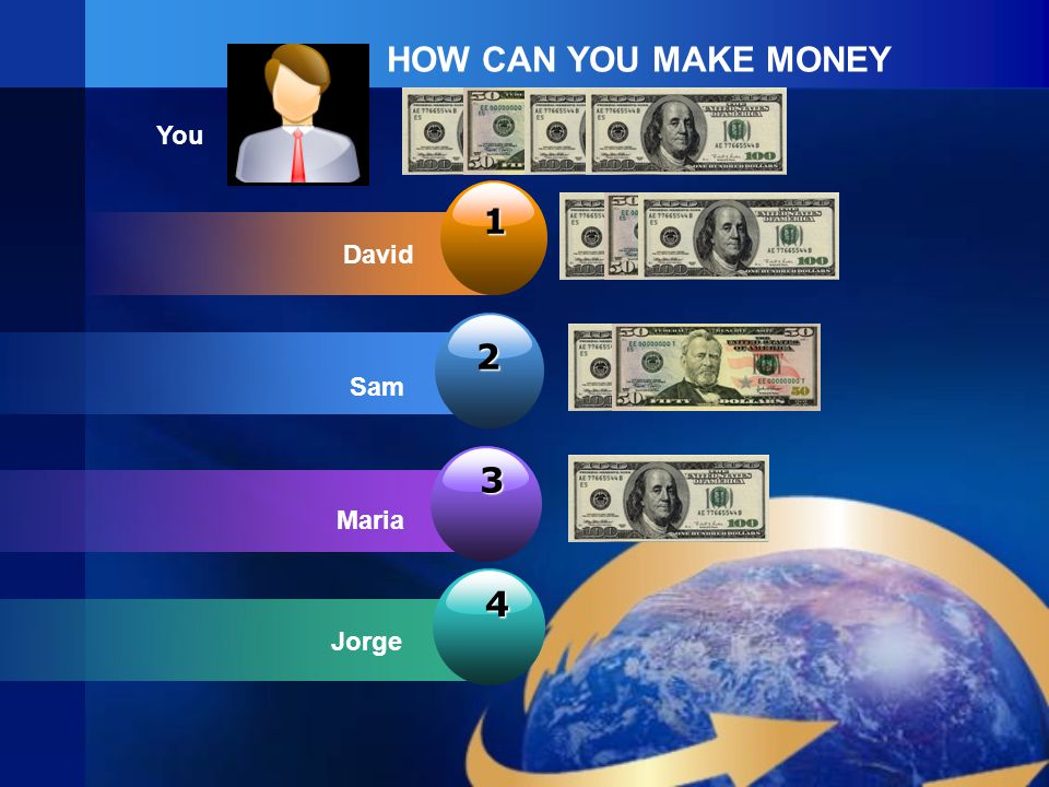 HOW CAN YOU MAKE MONEY 1 David 2 Sam 3 Maria 4 Jorge You