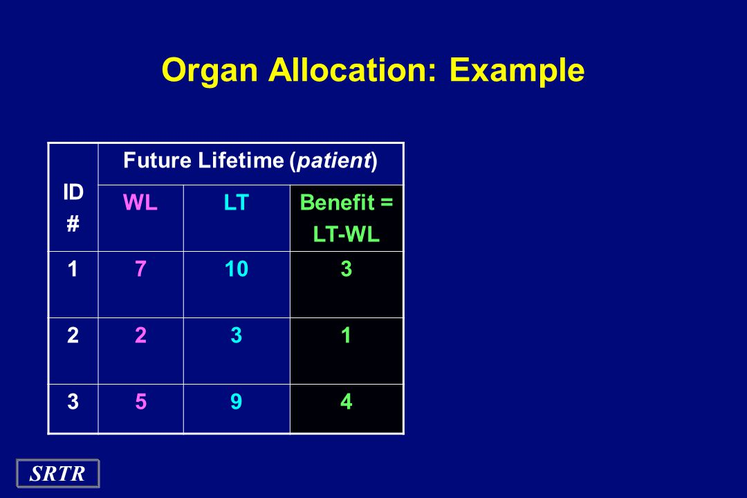 SRTR Organ Allocation: Example ID # Future Lifetime (patient) WLLTBenefit = LT-WL