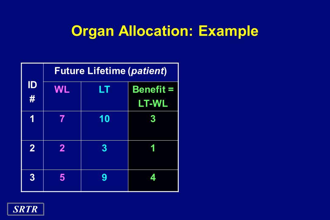 SRTR Organ Allocation: Example ID # Future Lifetime (patient) WLLTBenefit = LT-WL 17103 2231 3594