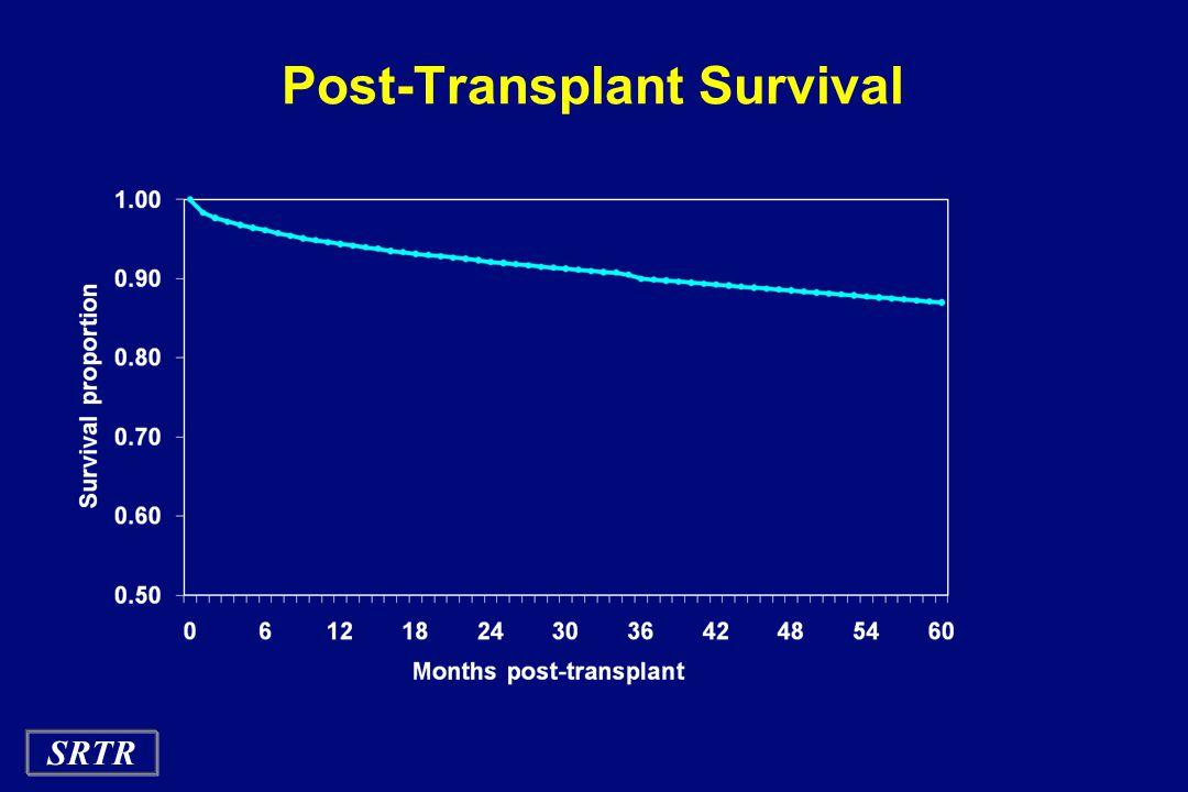 SRTR Post-Transplant Survival