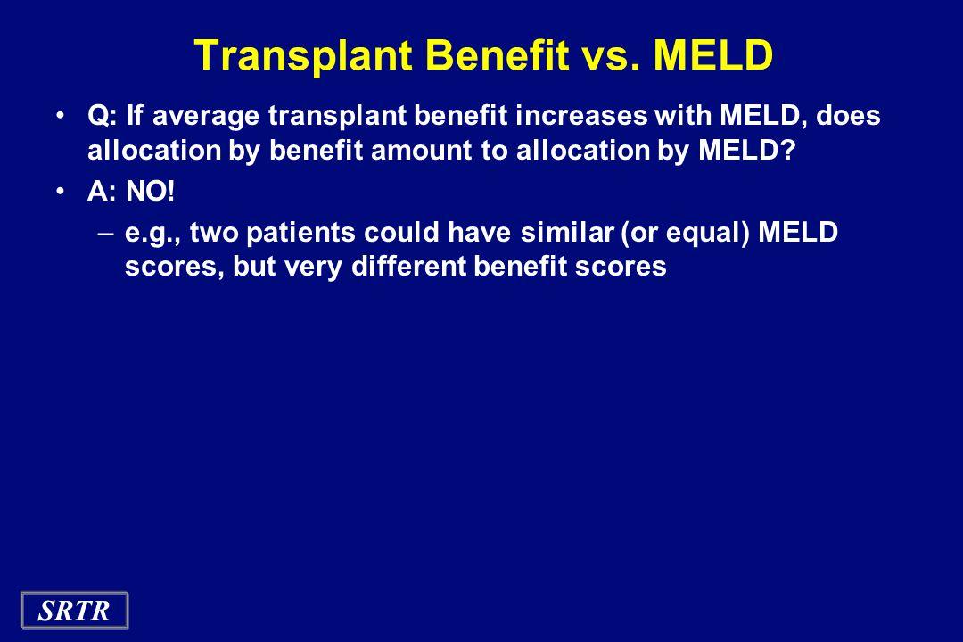 SRTR Transplant Benefit vs.