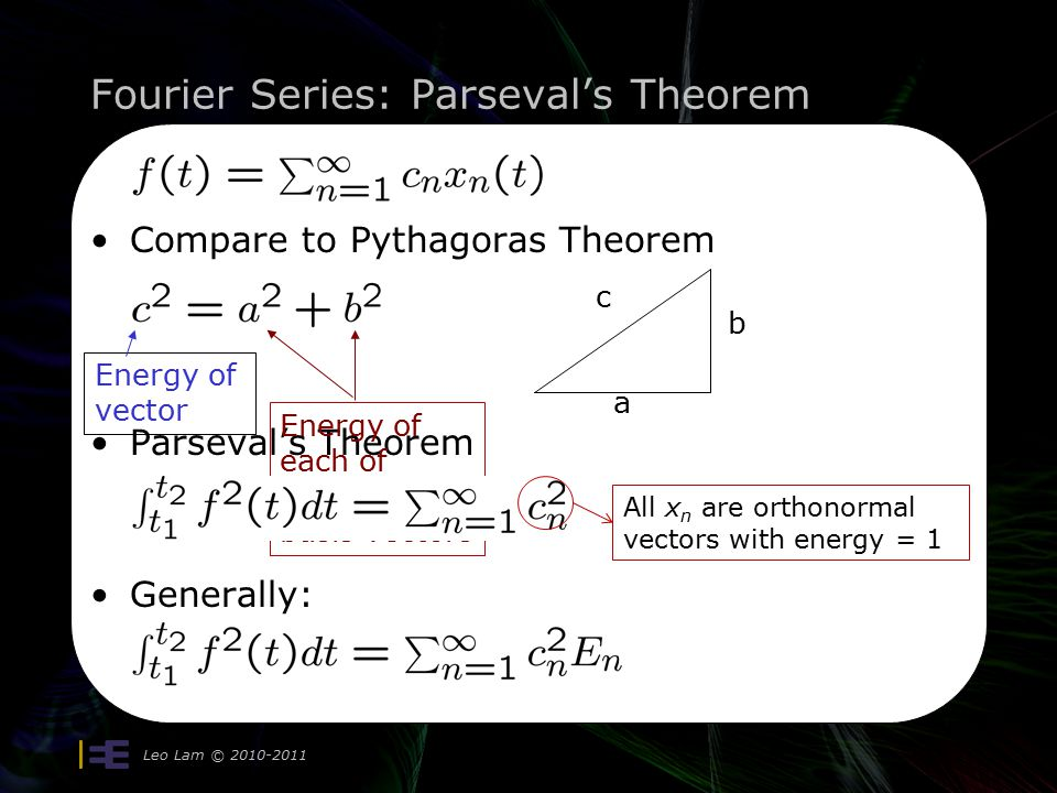 Fourier Series: Parseval's Theorem Leo Lam © 2010-2011 9 Compare to Pythagoras Theorem Parseval's Theorem Generally: c a b Energy of vector Energy of each of orthogonal basis vectors All x n are orthonormal vectors with energy = 1