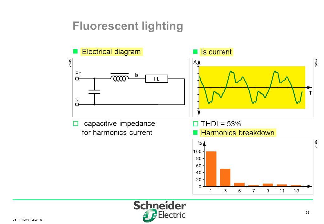 DBTP - 140pre - 06/99 - En 25 Is current  THDI = 53% Harmonics breakdown Electrical diagram  capacitive impedance for harmonics current Fluorescent