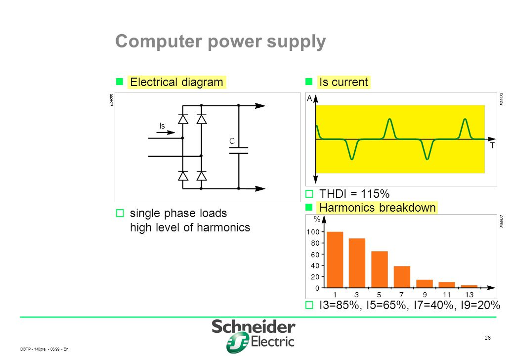 DBTP - 140pre - 06/99 - En 26 Computer power supply Electrical diagram  single phase loads high level of harmonics E56913 E56891 E56917 Is C T Is cur