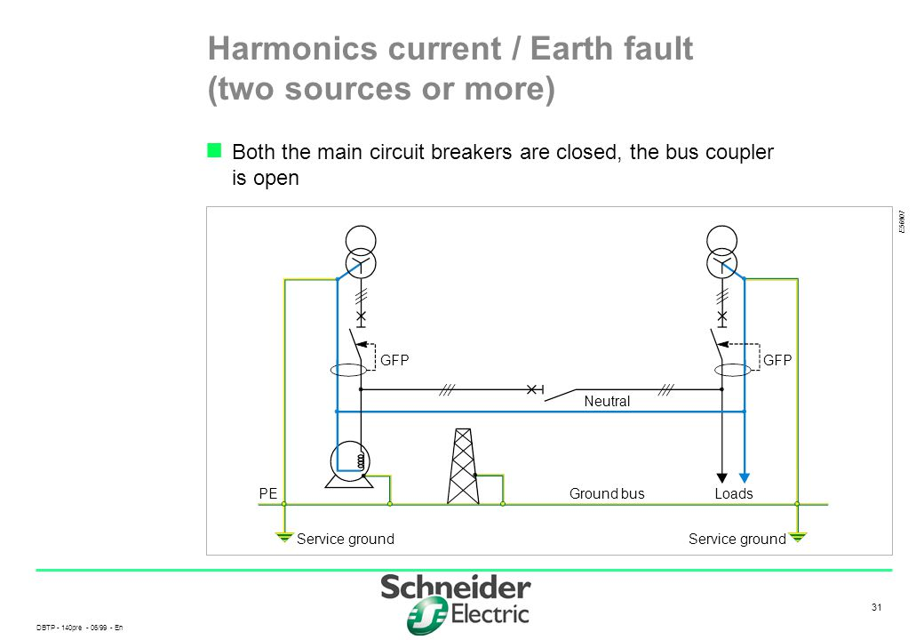 DBTP - 140pre - 06/99 - En 31 Harmonics current / Earth fault (two sources or more) Both the main circuit breakers are closed, the bus coupler is open