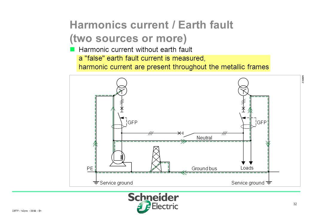 DBTP - 140pre - 06/99 - En 32 Harmonics current / Earth fault (two sources or more) Harmonic current without earth fault a