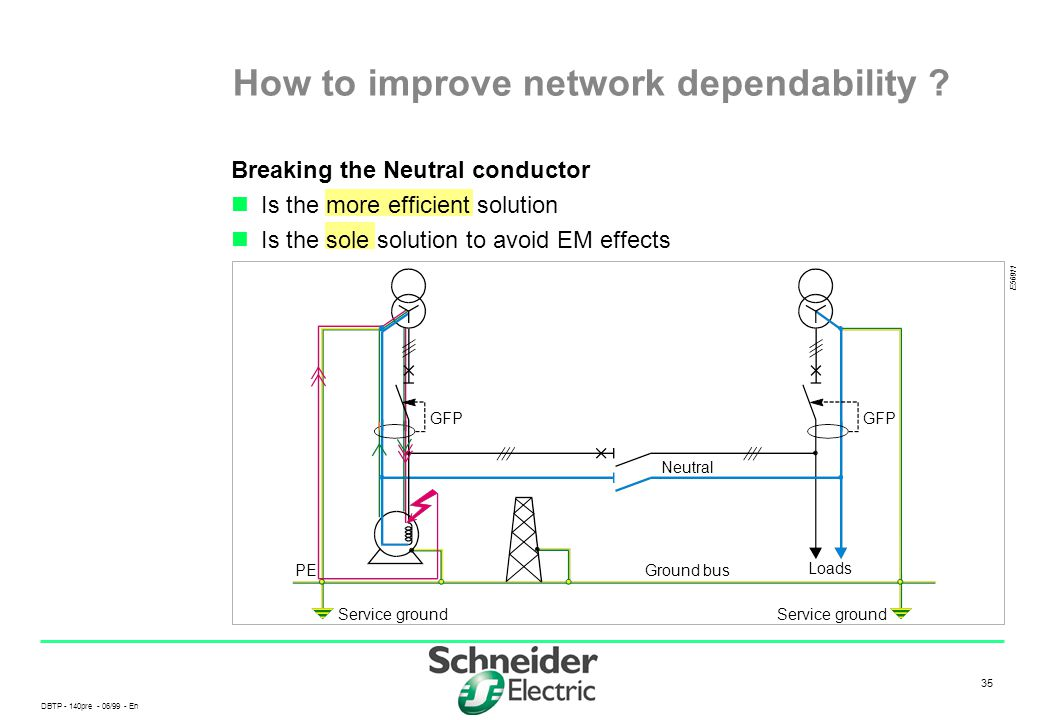 DBTP - 140pre - 06/99 - En 35 Breaking the Neutral conductor Is the more efficient solution Is the sole solution to avoid EM effects How to improve ne