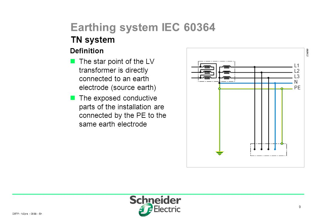DBTP - 140pre - 06/99 - En 9 9 Earthing system IEC 60364 TN system Definition The star point of the LV transformer is directly connected to an earth e