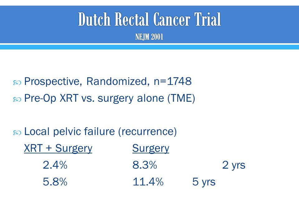 Prospective, Randomized, n=1748  Pre-Op XRT vs. surgery alone (TME)  Local pelvic failure (recurrence) XRT + SurgerySurgery 2.4% 8.3% 2 yrs 5.8% 1