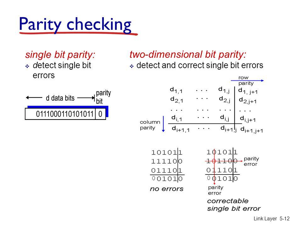 Link Layer 5-12 Parity checking single bit parity:  detect single bit errors two-dimensional bit parity:  detect and correct single bit errors 0 0