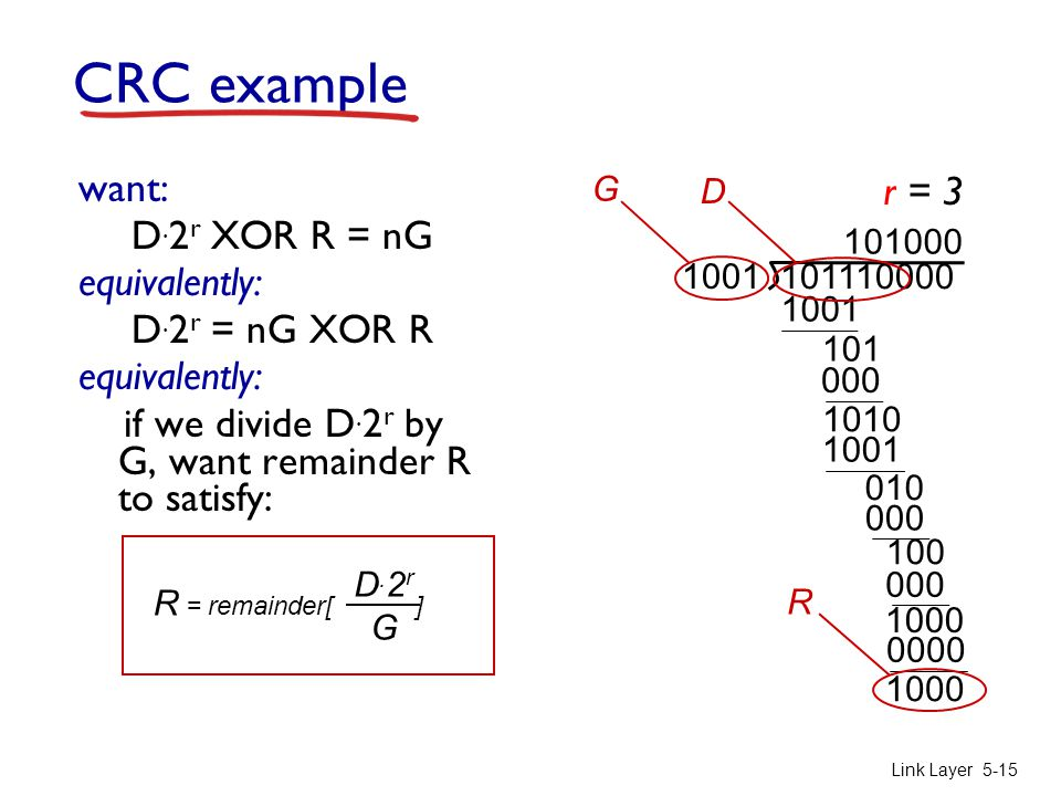 Link Layer 5-15 CRC example want: D. 2 r XOR R = nG equivalently: D. 2 r = nG XOR R equivalently: if we divide D. 2 r by G, want remainder R to satisf