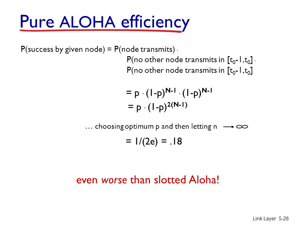 Link Layer 5-28 Pure ALOHA efficiency P(success by given node) = P(node transmits). P(no other node transmits in [t 0 -1,t 0 ]. P(no other node transm
