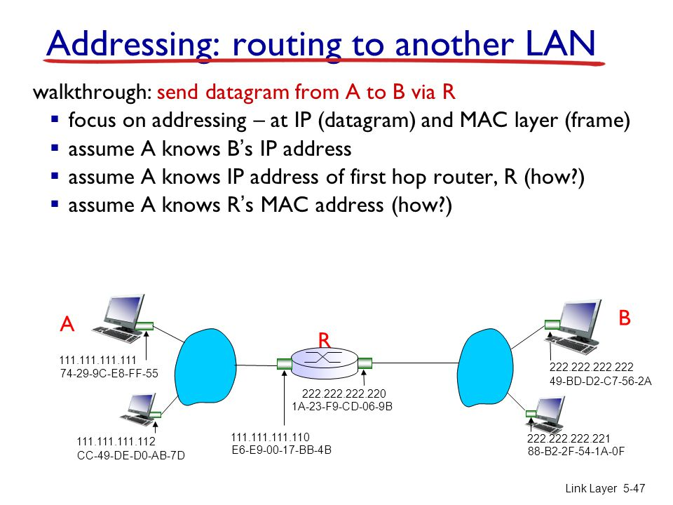 Link Layer 5-47 walkthrough: send datagram from A to B via R  focus on addressing – at IP (datagram) and MAC layer (frame)  assume A knows B's IP ad
