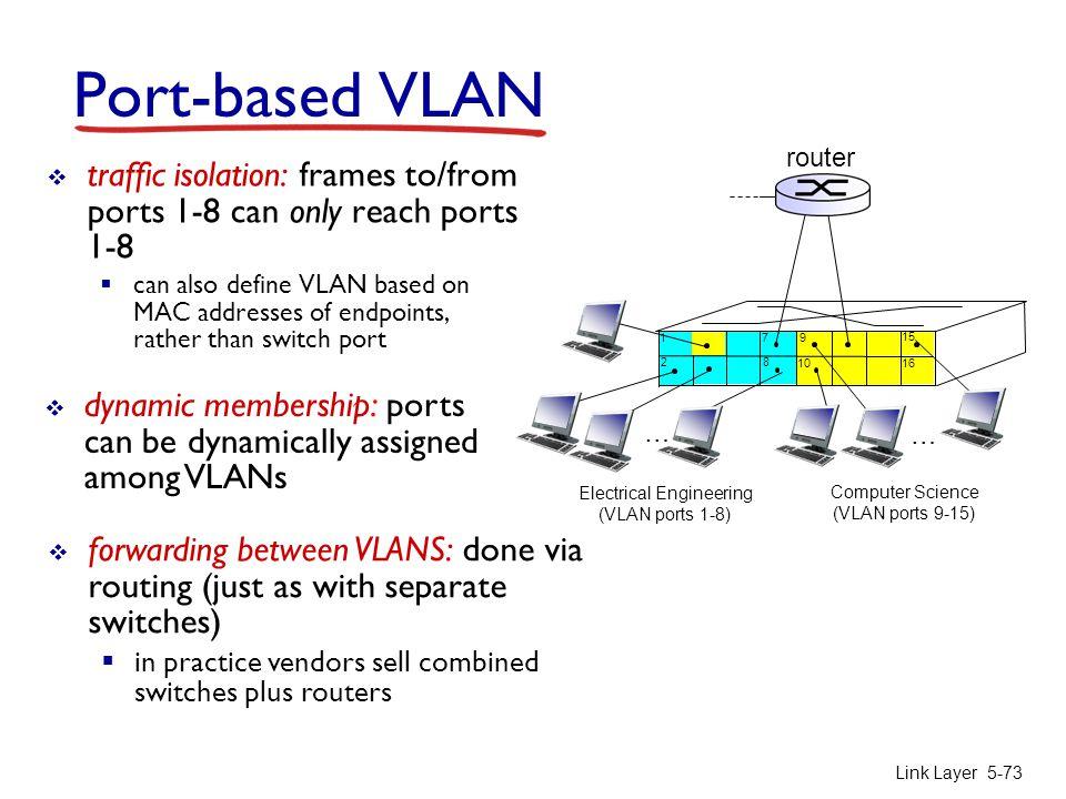 Link Layer 5-73 Port-based VLAN 1 8 9 1610 2 7 … Electrical Engineering (VLAN ports 1-8) Computer Science (VLAN ports 9-15) 15 …  traffic isolation: