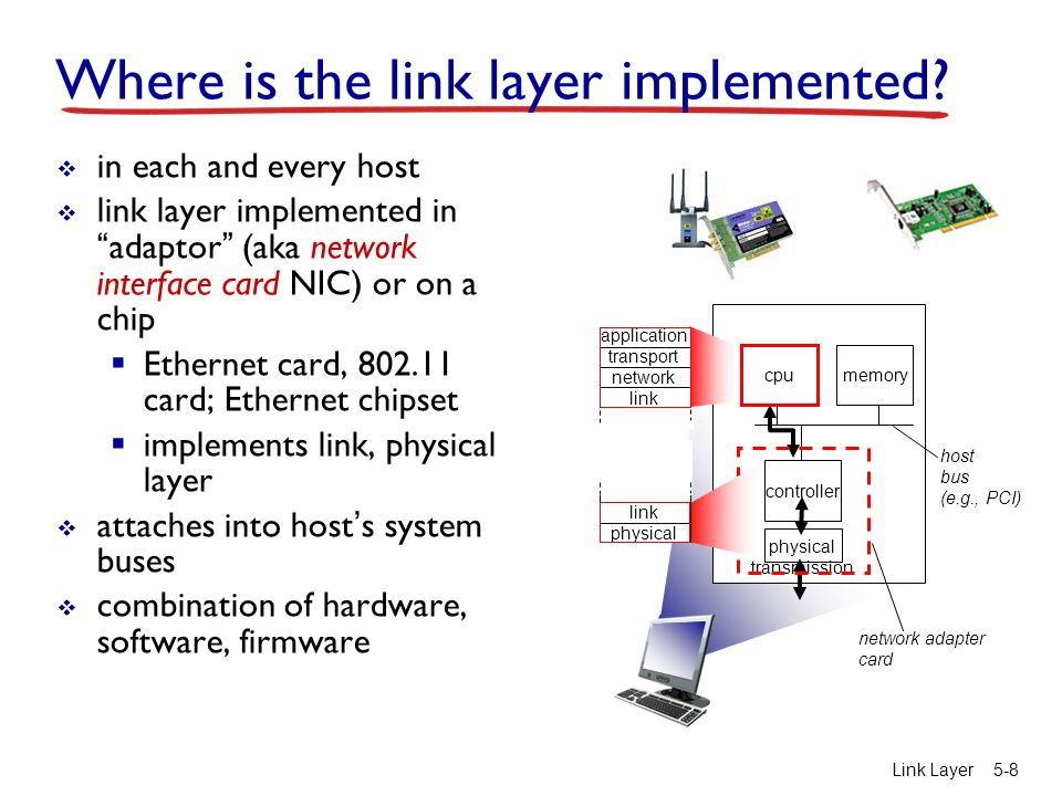 """Link Layer 5-8 Where is the link layer implemented?  in each and every host  link layer implemented in """"adaptor"""" (aka network interface card NIC) or"""