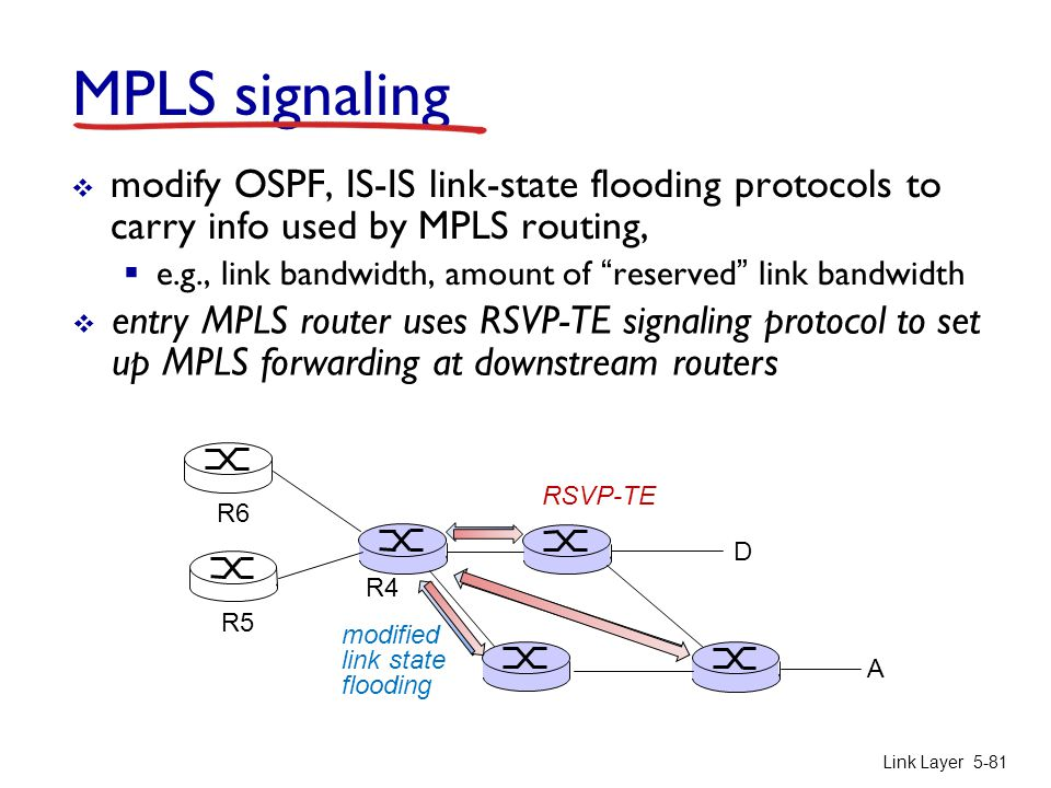Link Layer 5-81 MPLS signaling  modify OSPF, IS-IS link-state flooding protocols to carry info used by MPLS routing,  e.g., link bandwidth, amount o